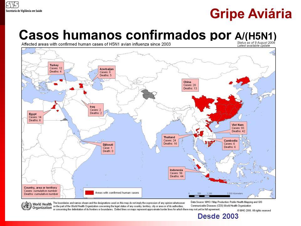 Casos humanos confirmados por A/(H5N1)