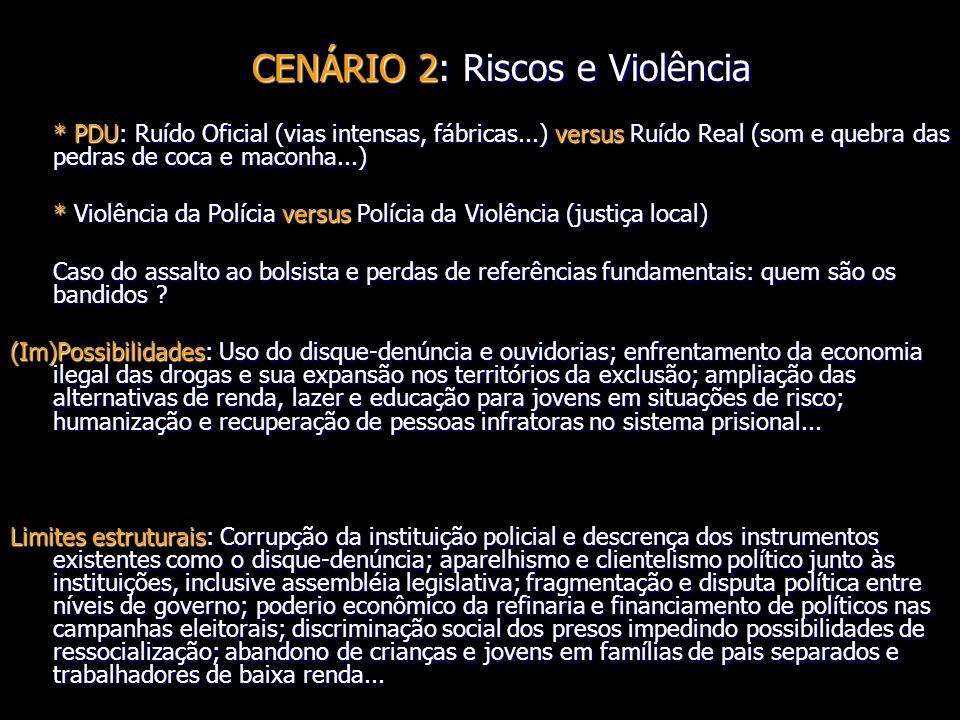 CENÁRIO 2: Riscos e Violência