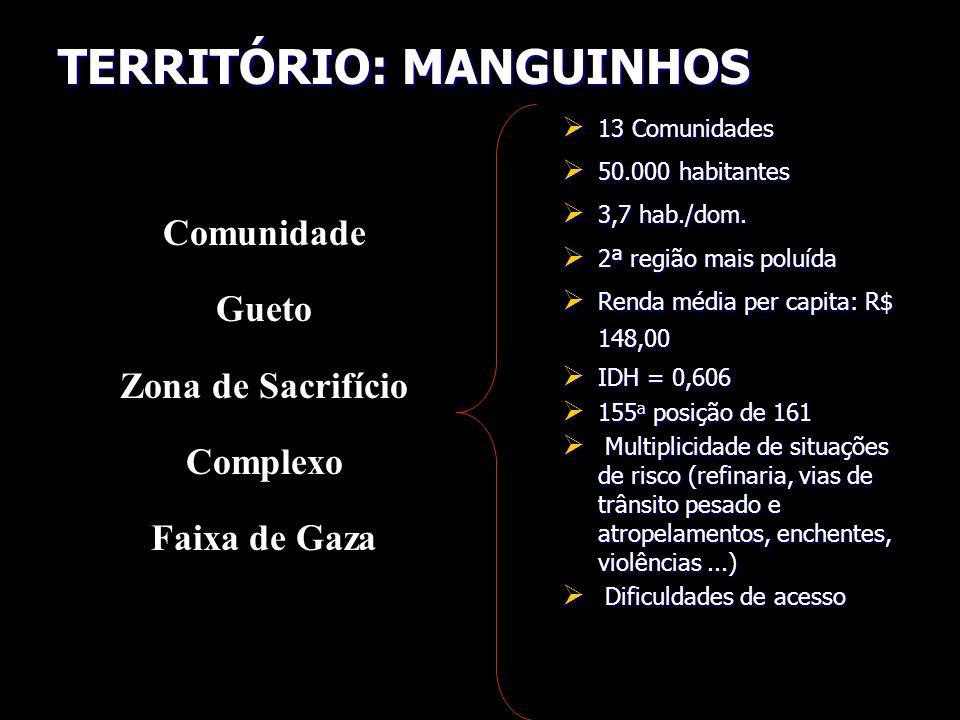 TERRITÓRIO: MANGUINHOS