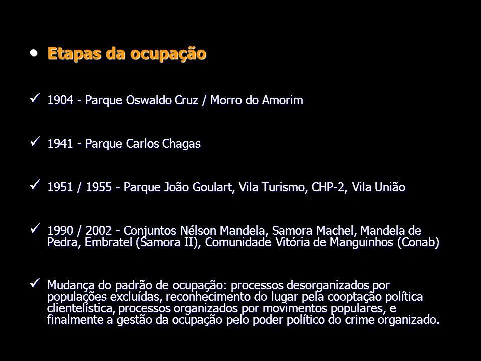 Etapas da ocupação 1904 - Parque Oswaldo Cruz / Morro do Amorim