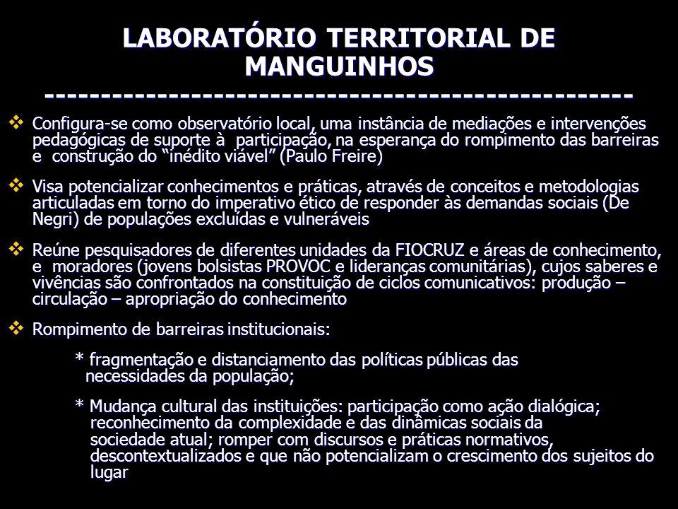 LABORATÓRIO TERRITORIAL DE MANGUINHOS ----------------------------------------------------