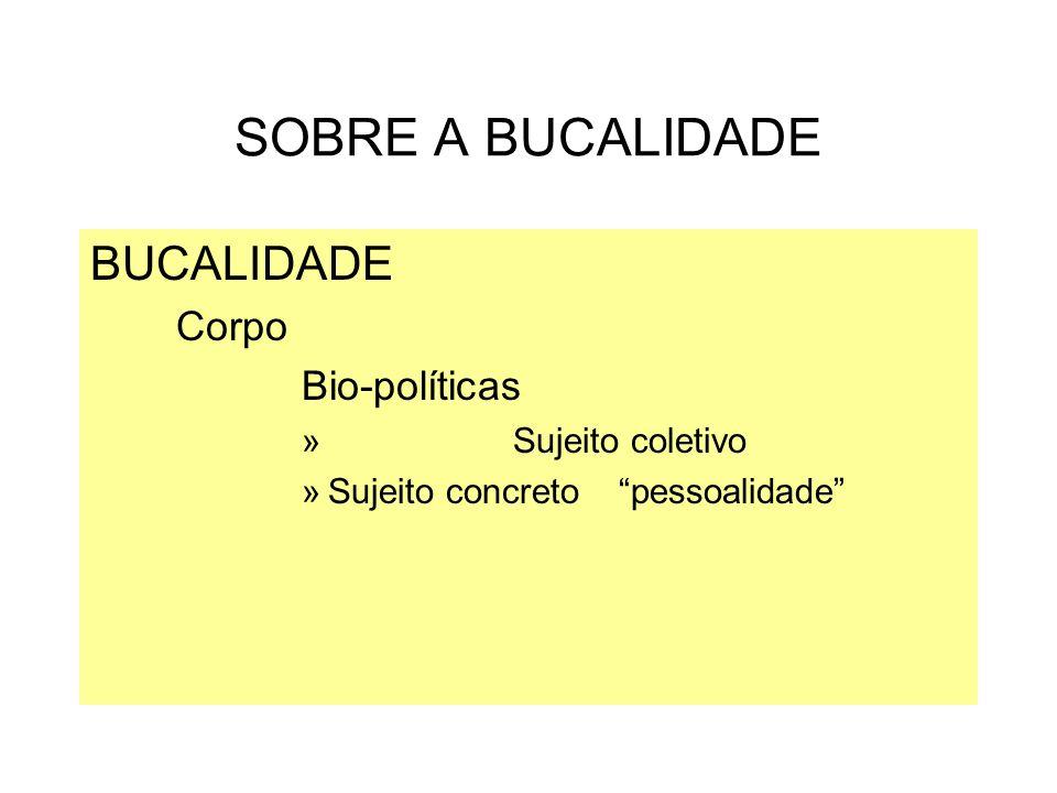 SOBRE A BUCALIDADE BUCALIDADE Corpo Bio-políticas Sujeito coletivo