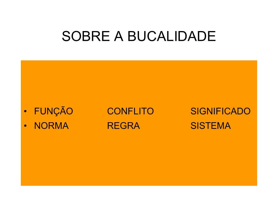 SOBRE A BUCALIDADE FUNÇÃO CONFLITO SIGNIFICADO NORMA REGRA SISTEMA