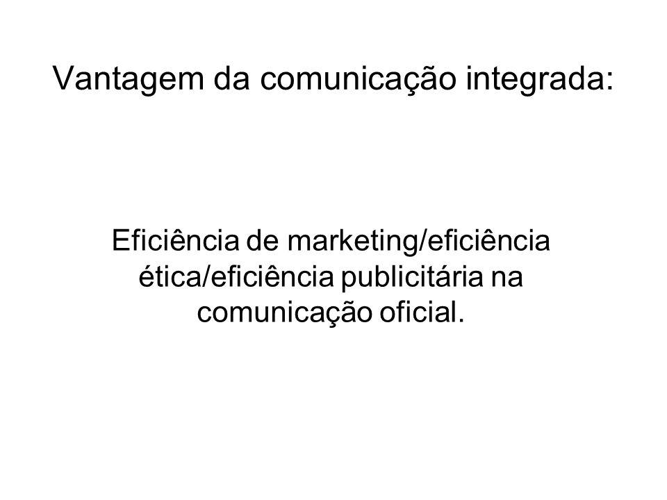 Vantagem da comunicação integrada: