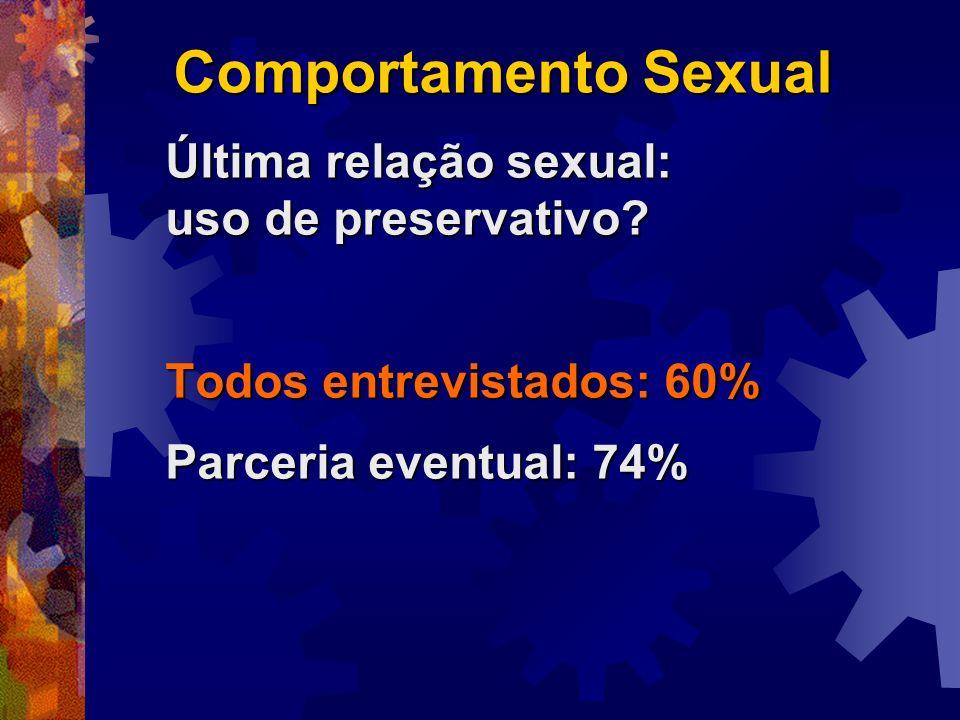 Comportamento Sexual Última relação sexual: uso de preservativo