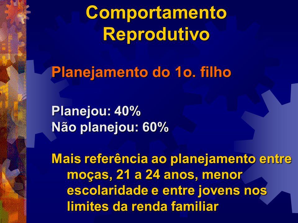 Comportamento Reprodutivo