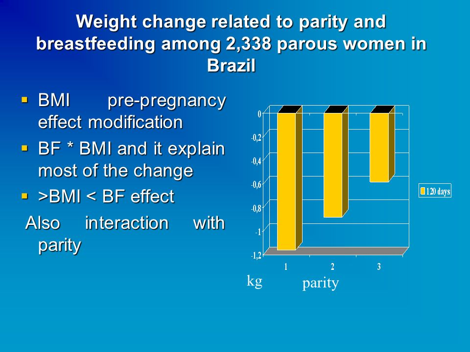 BMI pre-pregnancy effect modification