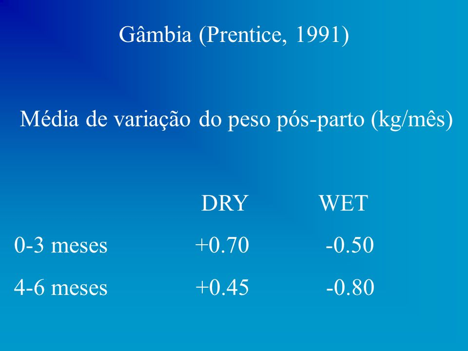 Gâmbia (Prentice, 1991) Média de variação do peso pós-parto (kg/mês) DRY WET. 0-3 meses +0.70 -0.50.