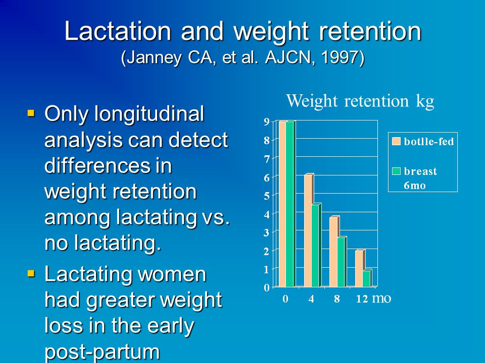 Lactation and weight retention (Janney CA, et al. AJCN, 1997)