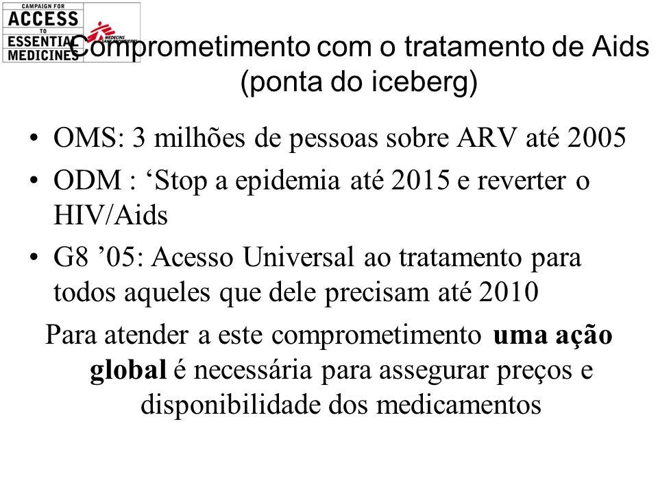 Comprometimento com o tratamento de Aids (ponta do iceberg)