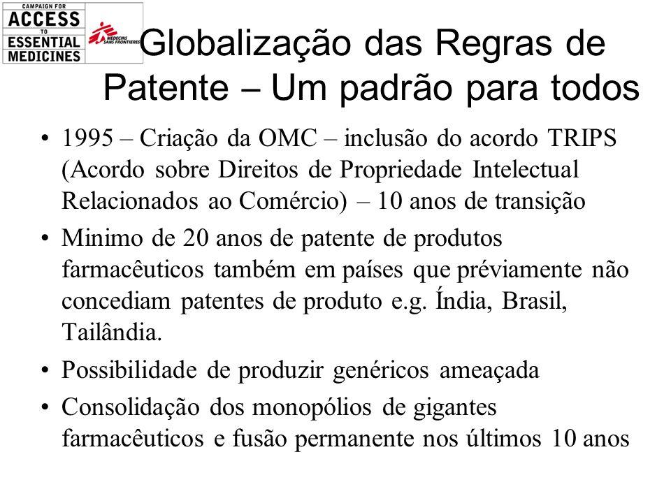 Globalização das Regras de Patente – Um padrão para todos