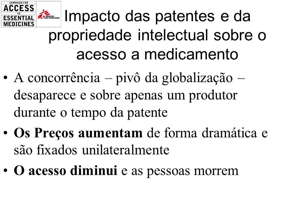 Impacto das patentes e da propriedade intelectual sobre o acesso a medicamento