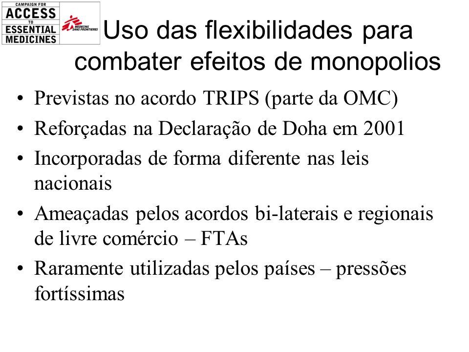 Uso das flexibilidades para combater efeitos de monopolios
