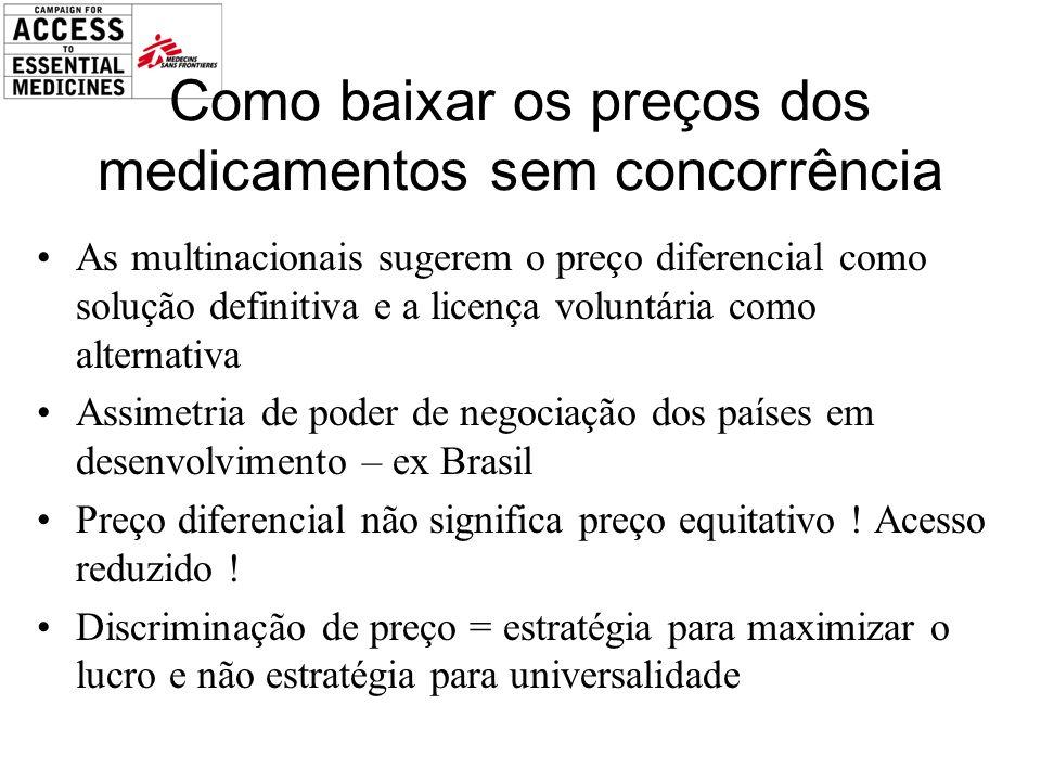 Como baixar os preços dos medicamentos sem concorrência