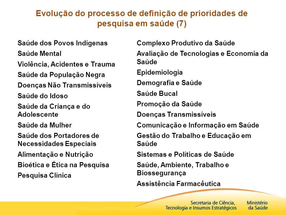 Evolução do processo de definição de prioridades de pesquisa em saúde (7)