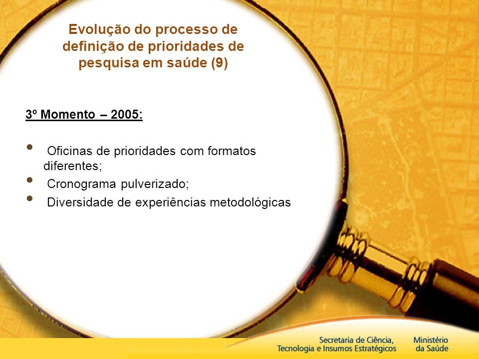 Evolução do processo de definição de prioridades de pesquisa em saúde (9)