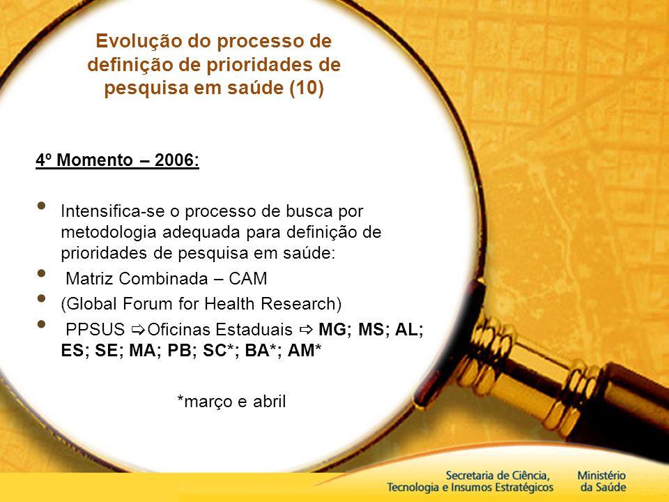 Evolução do processo de definição de prioridades de pesquisa em saúde (10)