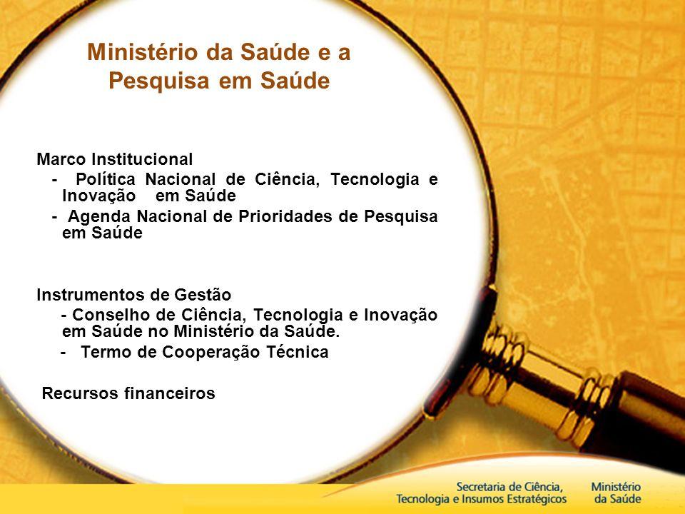 Ministério da Saúde e a Pesquisa em Saúde