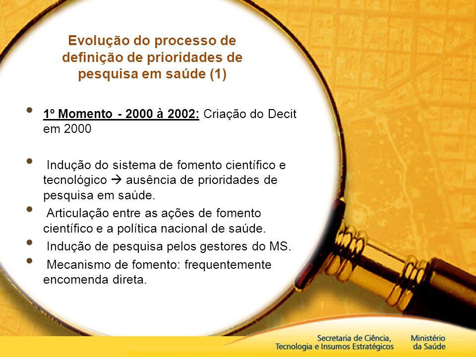 Evolução do processo de definição de prioridades de pesquisa em saúde (1)