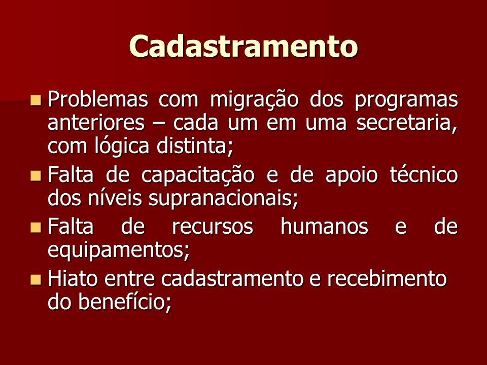 Cadastramento Problemas com migração dos programas anteriores – cada um em uma secretaria, com lógica distinta;