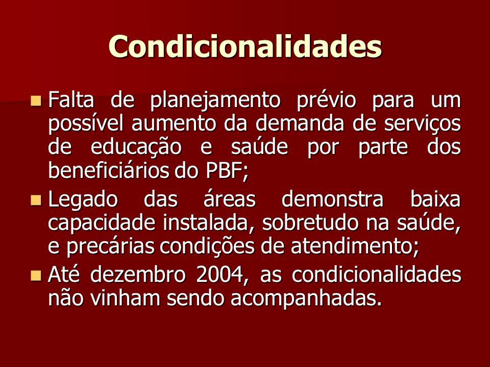 Condicionalidades