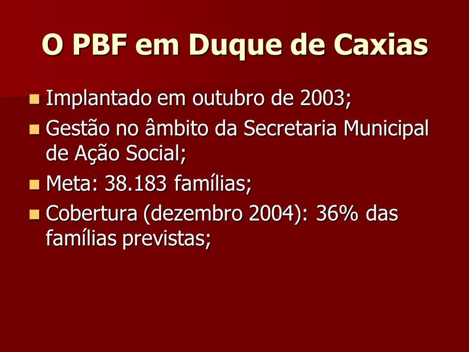 O PBF em Duque de Caxias Implantado em outubro de 2003;