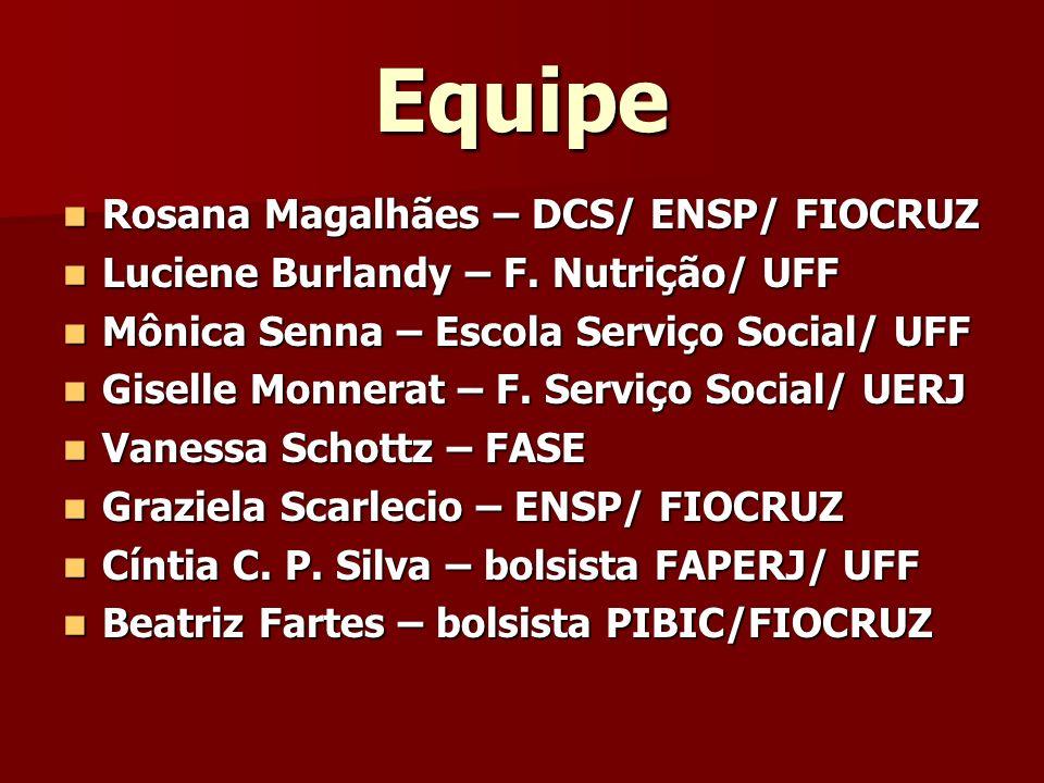 Equipe Rosana Magalhães – DCS/ ENSP/ FIOCRUZ
