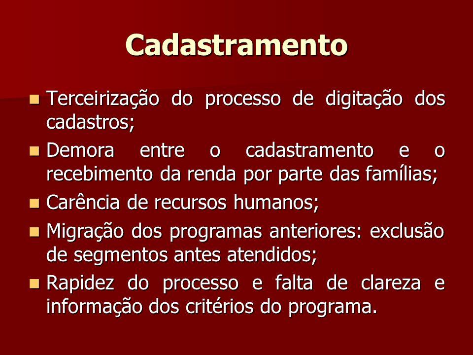 Cadastramento Terceirização do processo de digitação dos cadastros;