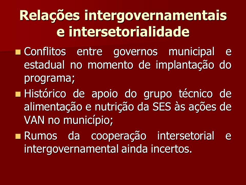 Relações intergovernamentais e intersetorialidade