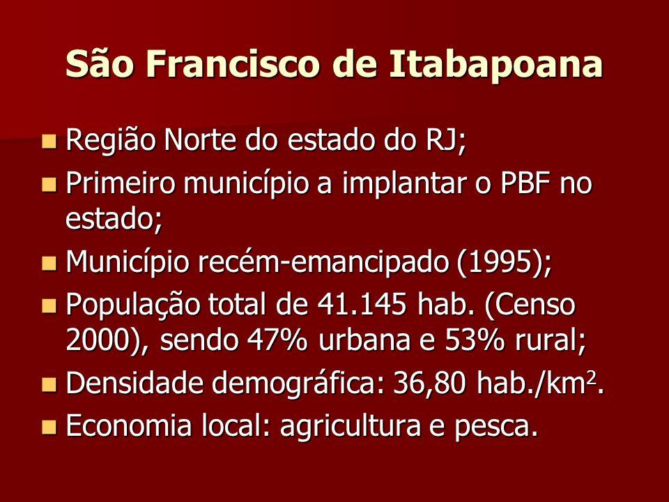 São Francisco de Itabapoana
