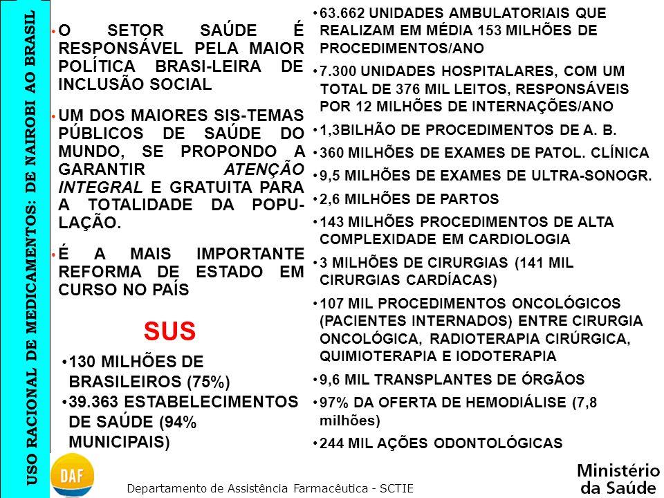 63.662 UNIDADES AMBULATORIAIS QUE REALIZAM EM MÉDIA 153 MILHÕES DE PROCEDIMENTOS/ANO