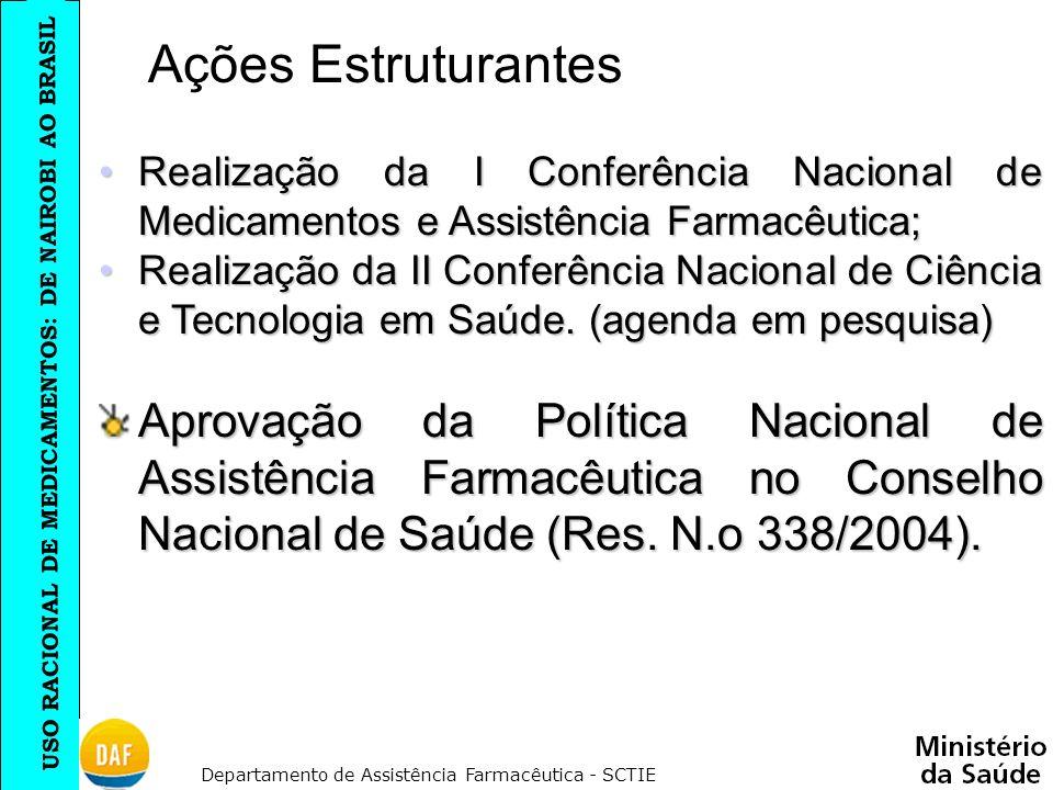 Ações Estruturantes Realização da I Conferência Nacional de Medicamentos e Assistência Farmacêutica;
