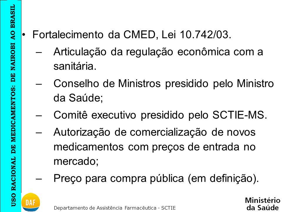 Fortalecimento da CMED, Lei 10.742/03.