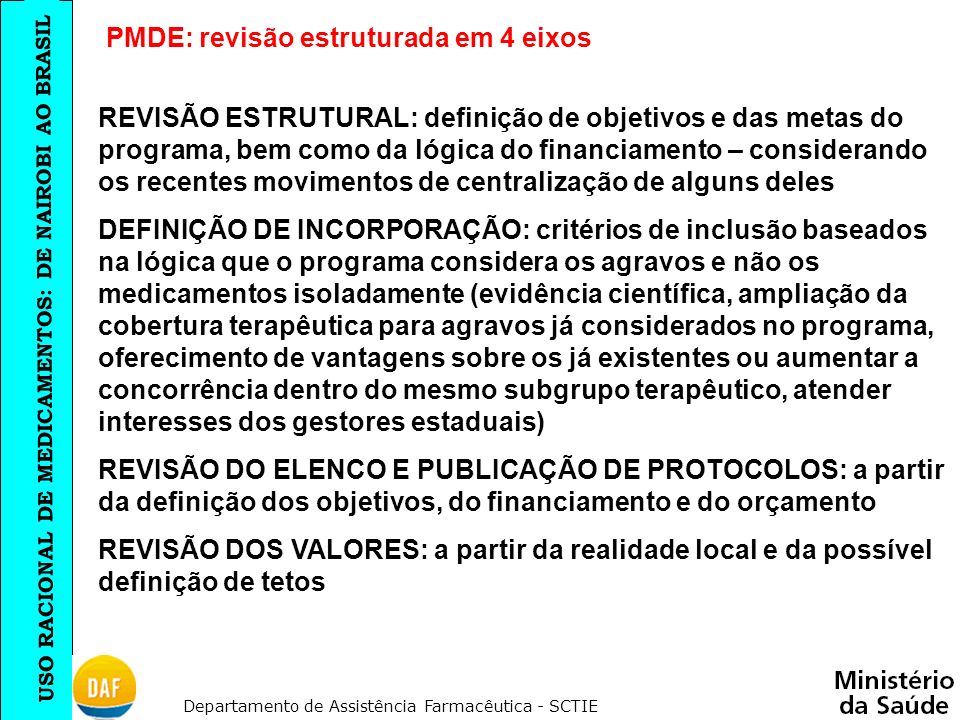 PMDE: revisão estruturada em 4 eixos