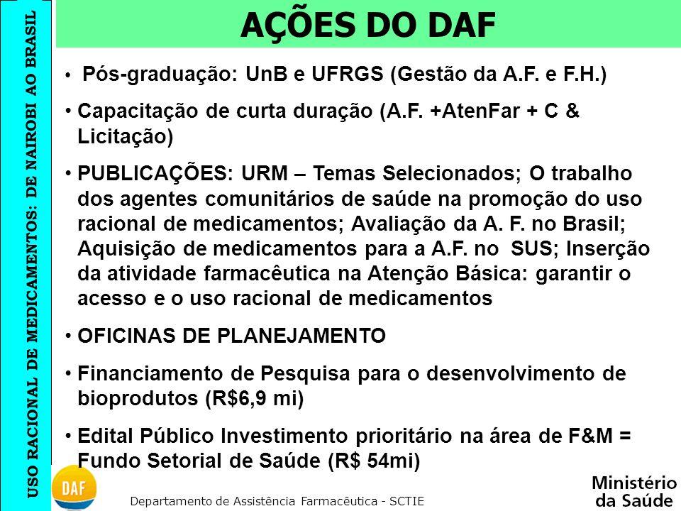AÇÕES DO DAF Pós-graduação: UnB e UFRGS (Gestão da A.F. e F.H.) Capacitação de curta duração (A.F. +AtenFar + C & Licitação)