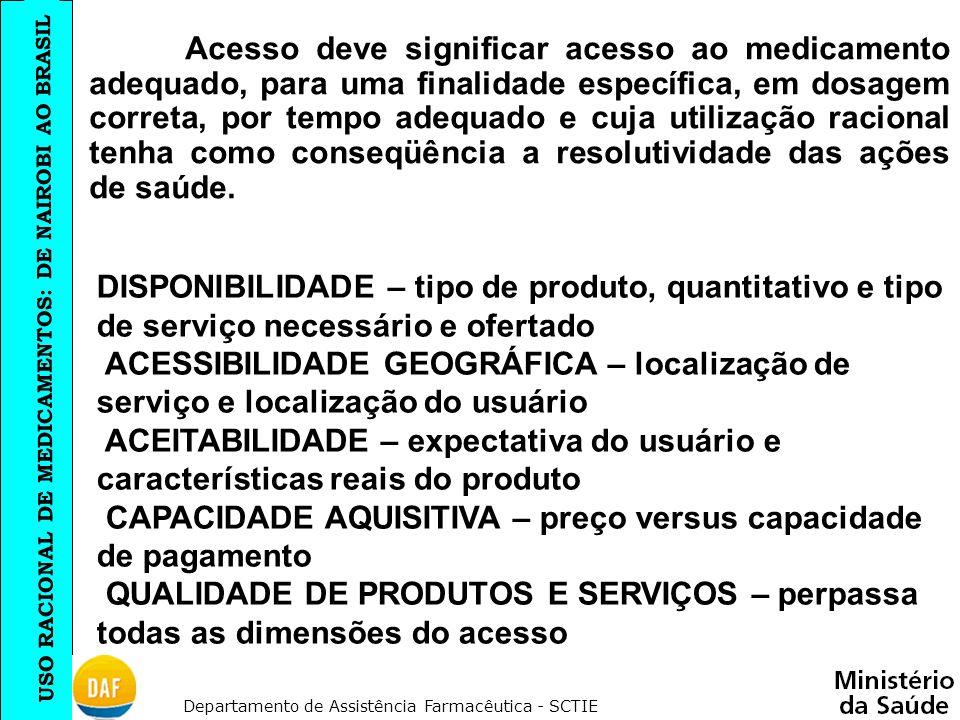 Acesso deve significar acesso ao medicamento adequado, para uma finalidade específica, em dosagem correta, por tempo adequado e cuja utilização racional tenha como conseqüência a resolutividade das ações de saúde.