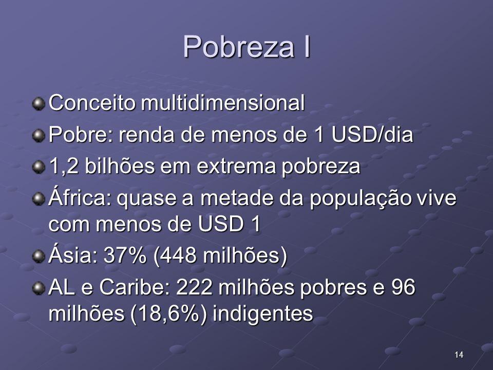 Pobreza I Conceito multidimensional Pobre: renda de menos de 1 USD/dia