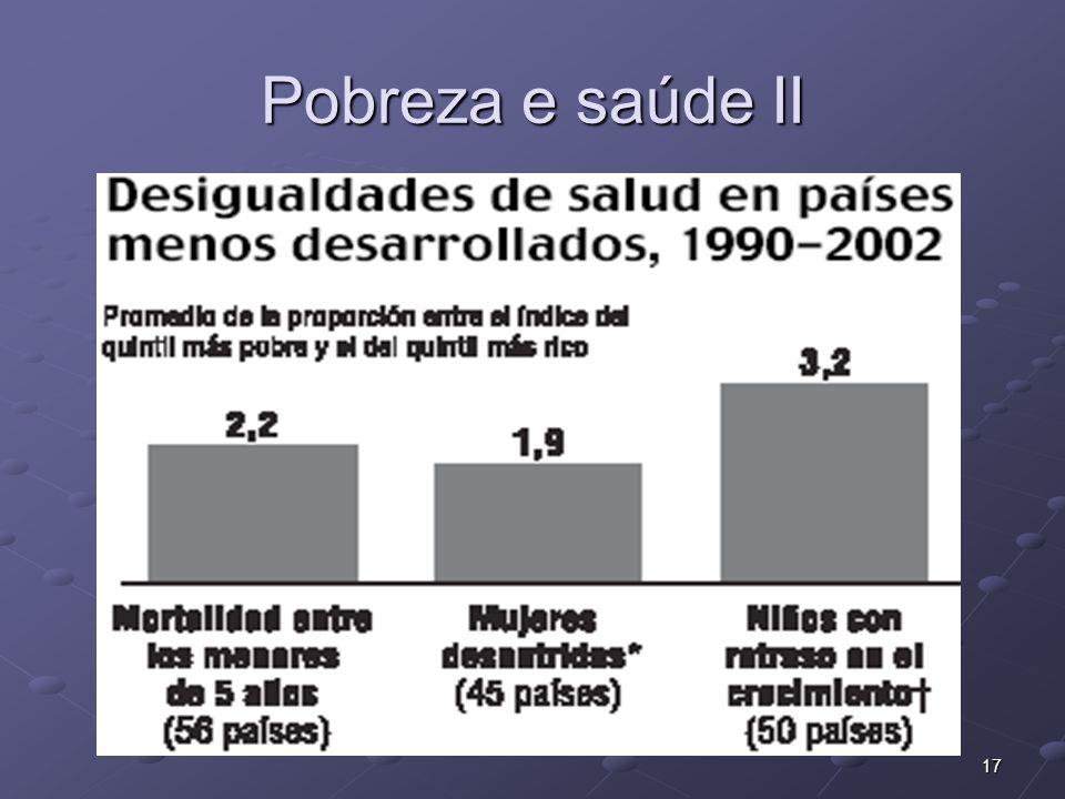 Pobreza e saúde II