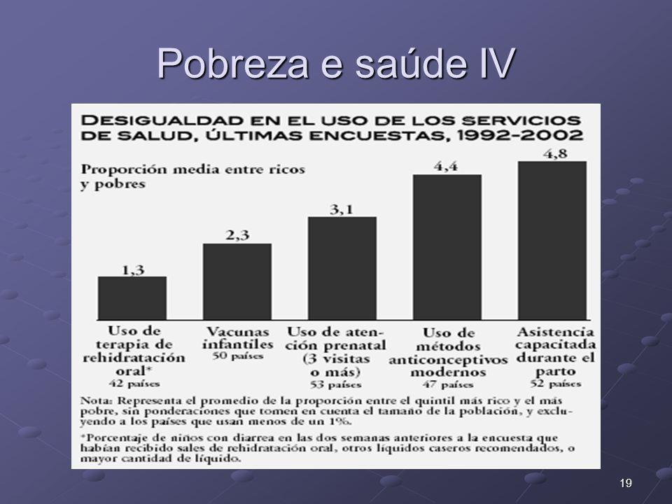Pobreza e saúde IV