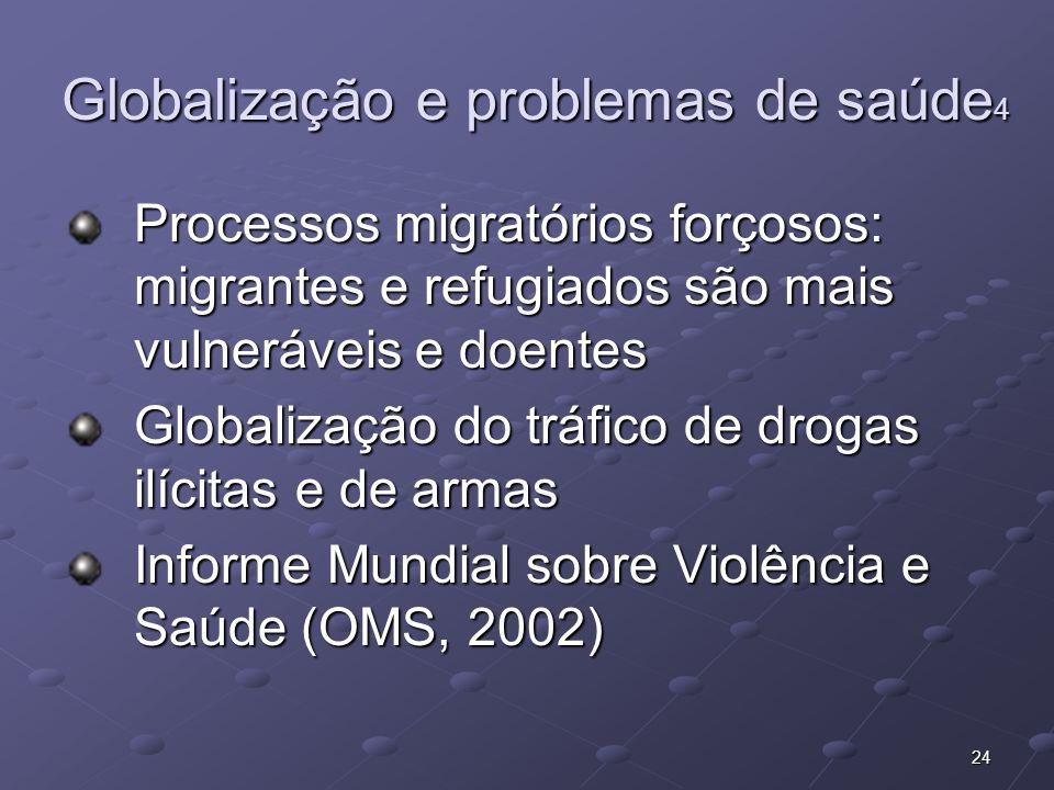 Globalização e problemas de saúde4