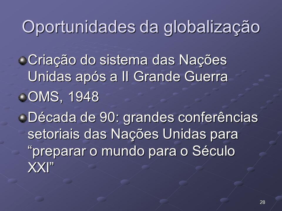 Oportunidades da globalização