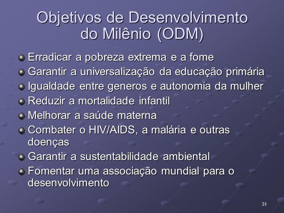 Objetivos de Desenvolvimento do Milênio (ODM)