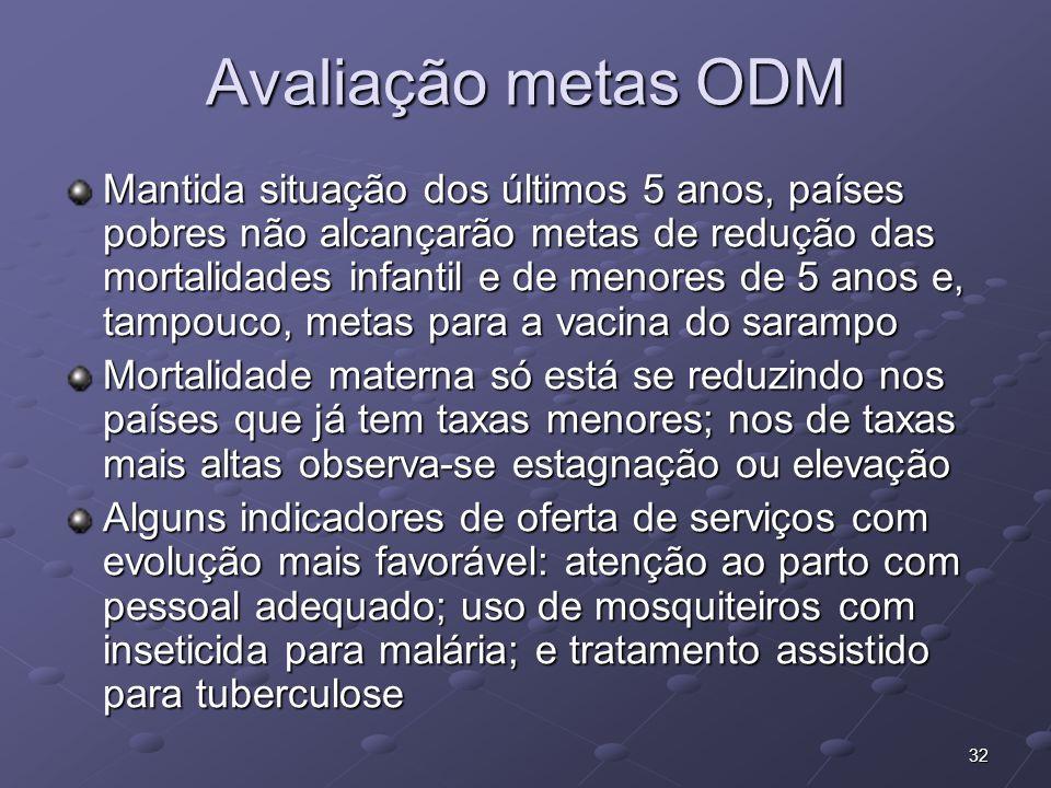 Avaliação metas ODM