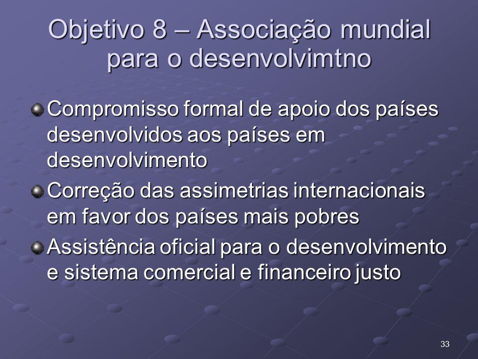 Objetivo 8 – Associação mundial para o desenvolvimtno