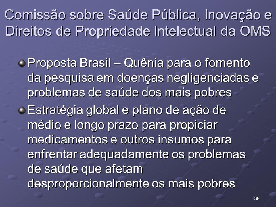 Comissão sobre Saúde Pública, Inovação e Direitos de Propriedade Intelectual da OMS
