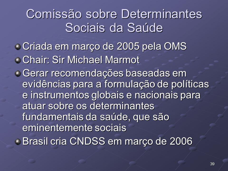 Comissão sobre Determinantes Sociais da Saúde