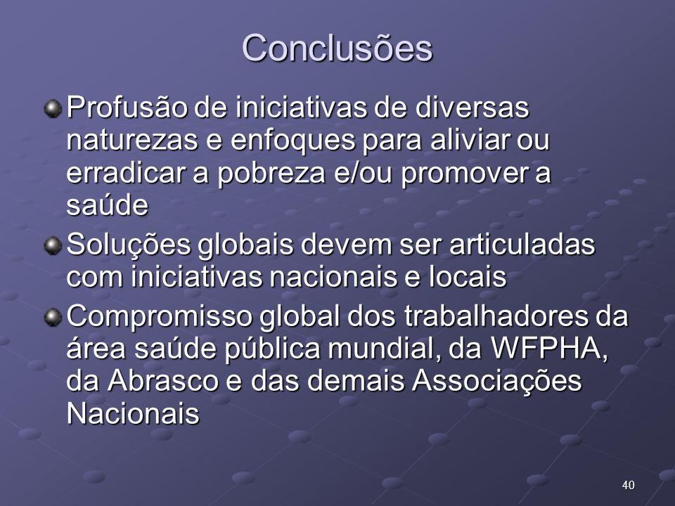 Conclusões Profusão de iniciativas de diversas naturezas e enfoques para aliviar ou erradicar a pobreza e/ou promover a saúde.