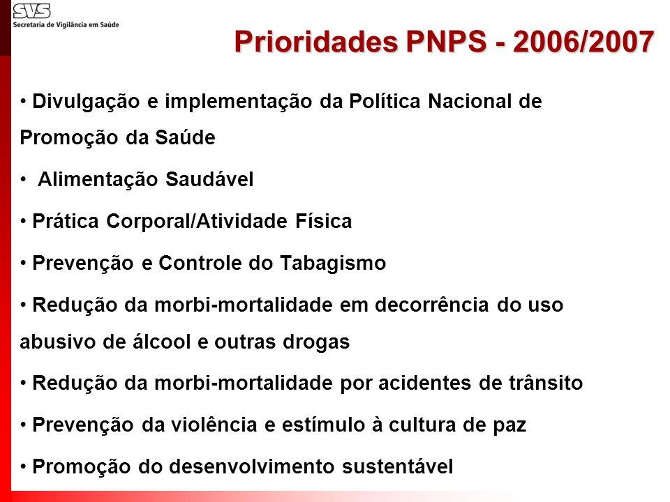 Prioridades PNPS - 2006/2007Divulgação e implementação da Política Nacional de Promoção da Saúde. Alimentação Saudável.