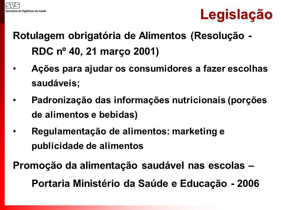 Legislação Rotulagem obrigatória de Alimentos (Resolução - RDC nº 40, 21 março 2001) Ações para ajudar os consumidores a fazer escolhas saudáveis;