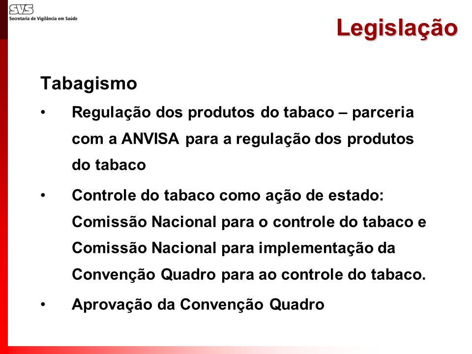 Legislação Tabagismo. Regulação dos produtos do tabaco – parceria com a ANVISA para a regulação dos produtos do tabaco.